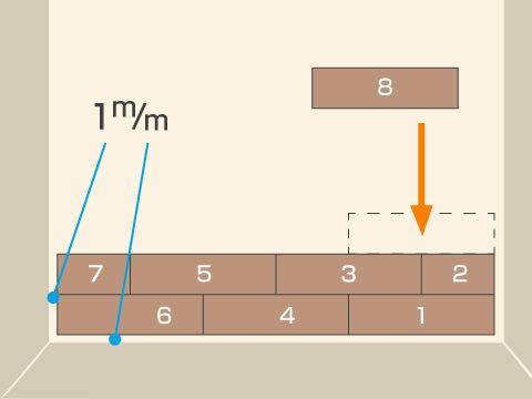壁面に当たるパネルの「サネ」を処理する