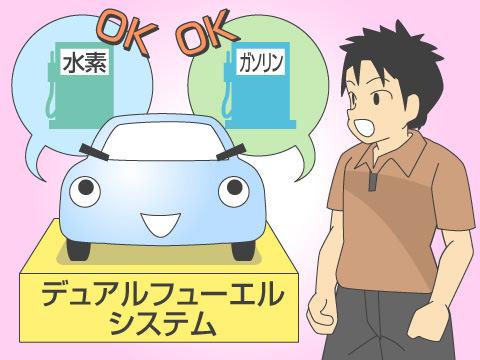日本における水素自動車の開発