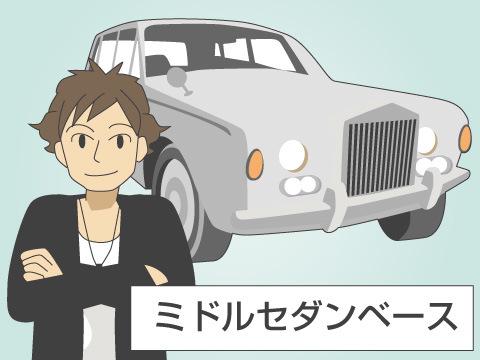 ミツオカ・ガリュー(我流)
