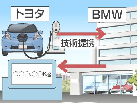 BMWと関係性の深い日本の自動車メーカー