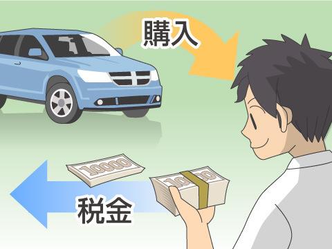 自動車を購入・取得した際に発生する税金