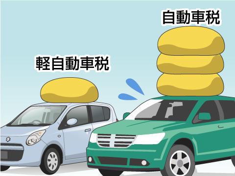 自動車税・軽自動車税