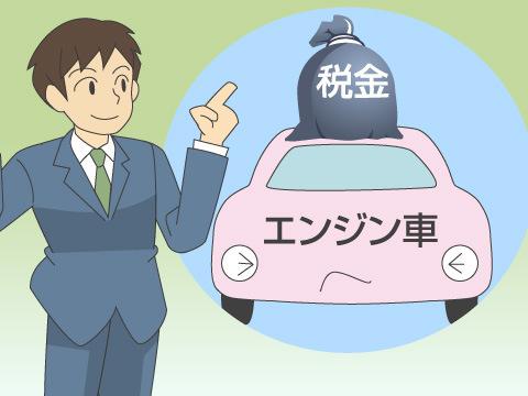 自動車税のグリーン化税制