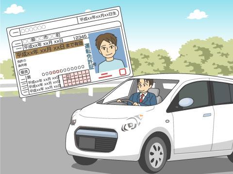 リスク細分型自動車保険のメリット