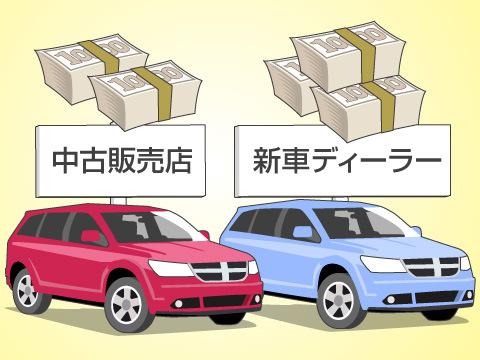 新車ディーラーで自動車を購入するデメリット