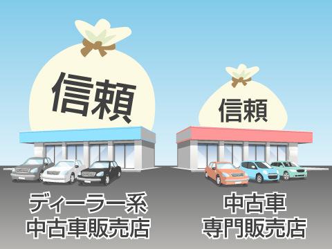 中古車専門販売店で自動車を購入するデメリット
