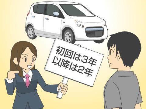 車検の頻度