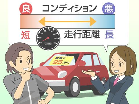 中古車を購入する際に注意したいエンジンのポイント