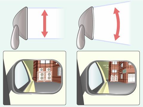 自動車におけるミラーの役割