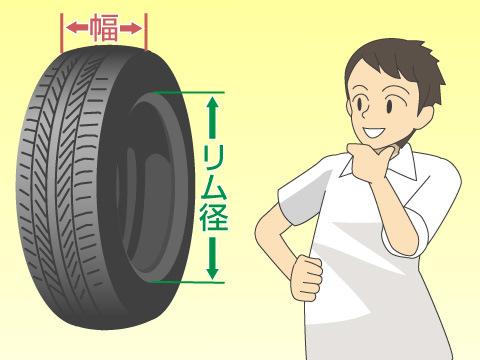 タイヤ表示の見方