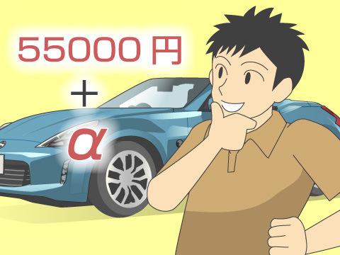車検費用の目安