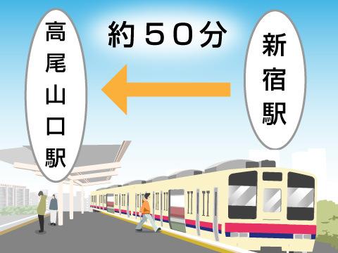 高尾山へのアクセス