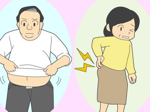 腹筋運動の効果