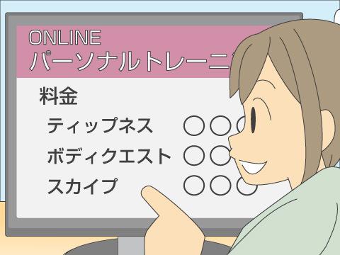 主なオンラインパーソナルトレーニング料金目安