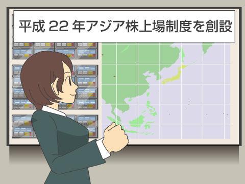 福岡証券取引所の歴史