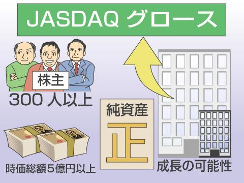 JASDAQグロース