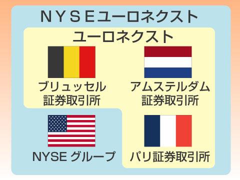 世界最大の規模を誇る「NYSEユーロネクスト」