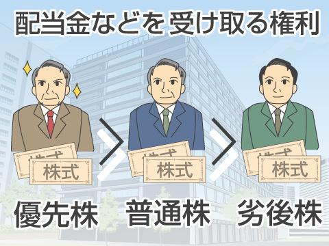 株式の権利による分類