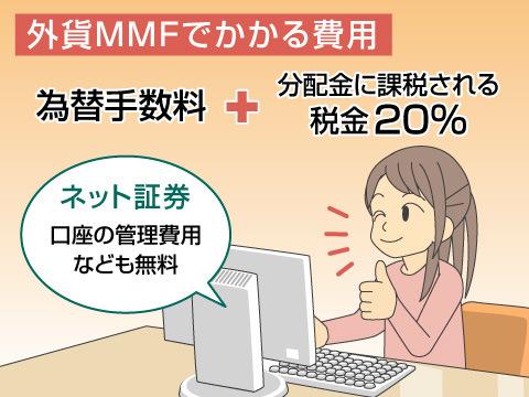 外貨MMFに必要な経費