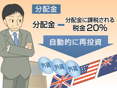 外貨MMFの利子(分配金)