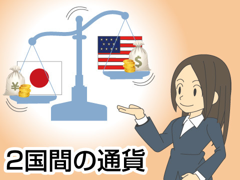 外国為替とは