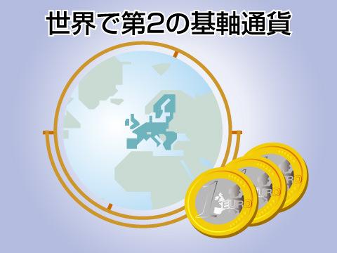欧州連合ユーロの概要