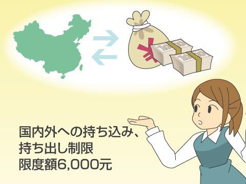 中国元の特徴