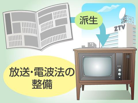 新聞からテレビへの変遷と放送・電波法