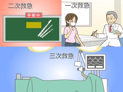 整備、強化される救急医療体制