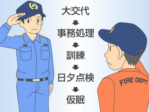 消防士の一日