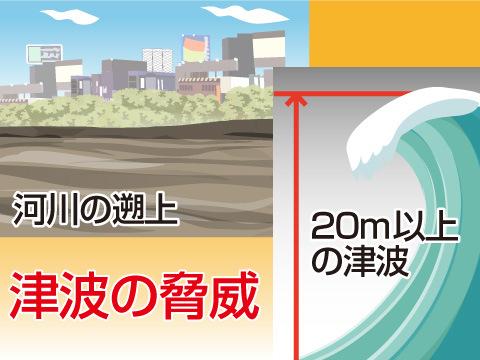 東日本大震災などで知る津波の脅威