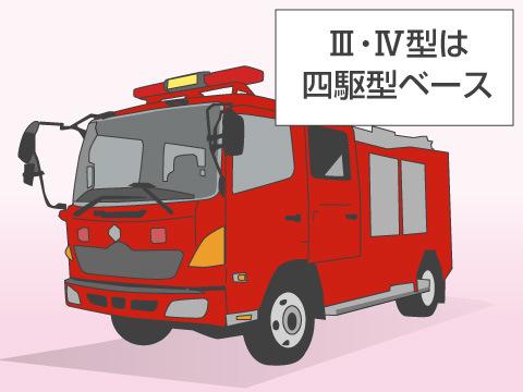 救助工作車は大きく4つのタイプに分けられる
