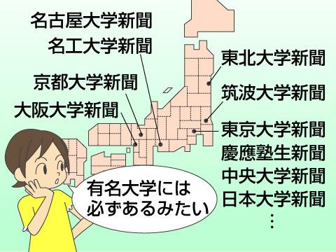 日本の主な学内新聞