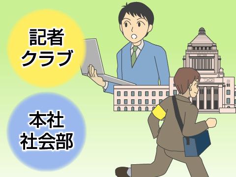 官公庁担当と、遊軍記者
