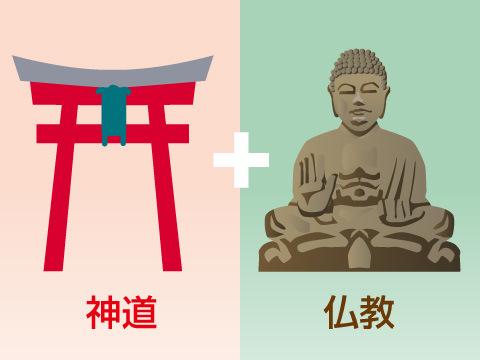 仏教との出会い