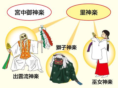 日本各地の神楽たち