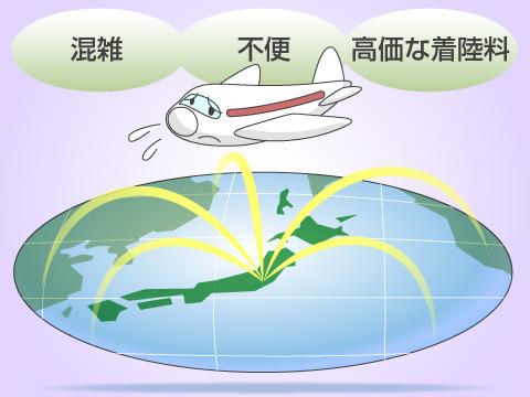 日本での取り組み