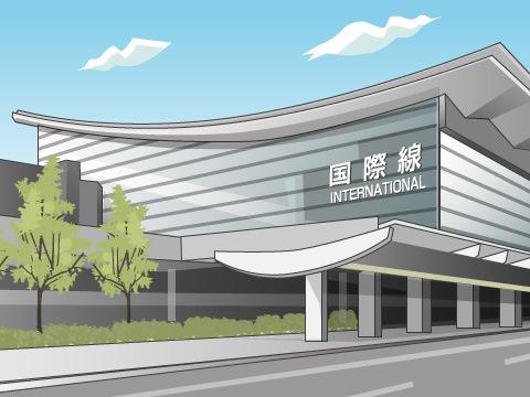 東京国際空港(羽田国際空港)とは