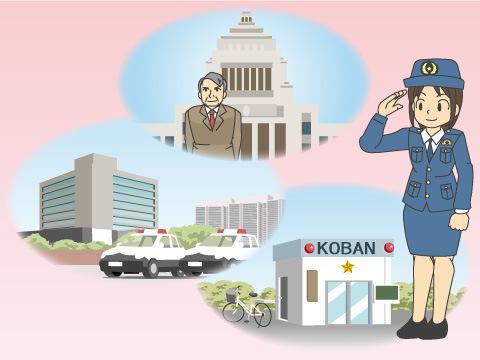 警察という組織