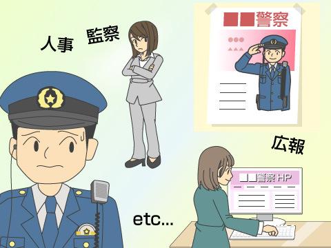 警察内で活動する部署