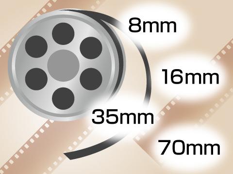 映写機の歴史