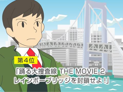 第4位「踊る大捜査線 THE MOVIE 2」(2003年)約173.5億円