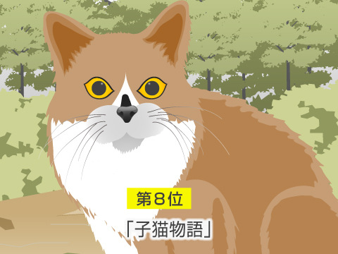 第8位「子猫物語」(1986年)約98億円