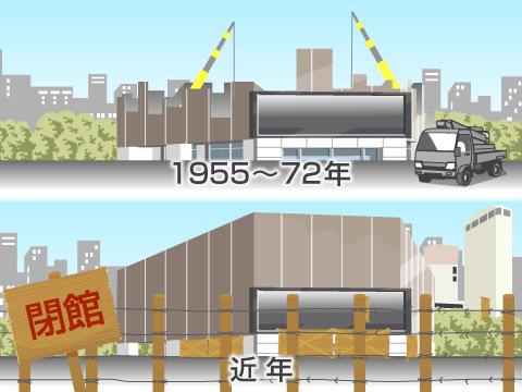 多目的ホールの建設ラッシュと現状