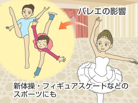 バレエの楽しみ方