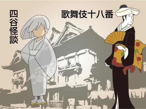 町民文化とともに発展した歌舞伎