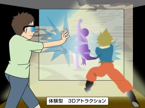 進化をとげるキャラクターテーマパーク