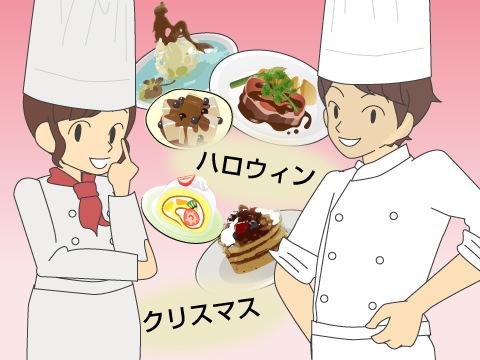 食品管理、調理に関する仕事