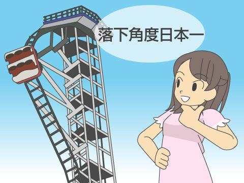 スリル満点! 速度、落下角度で日本一