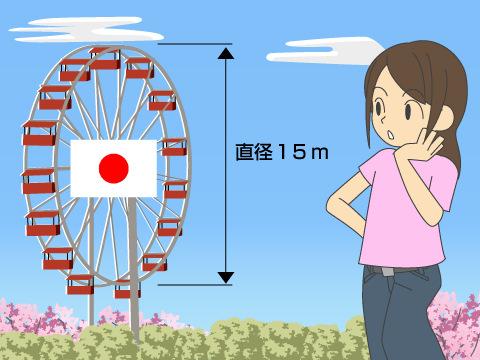 直径15mの観覧車が、日本における歴史の始まり